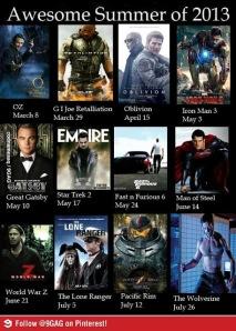 Movies+2013